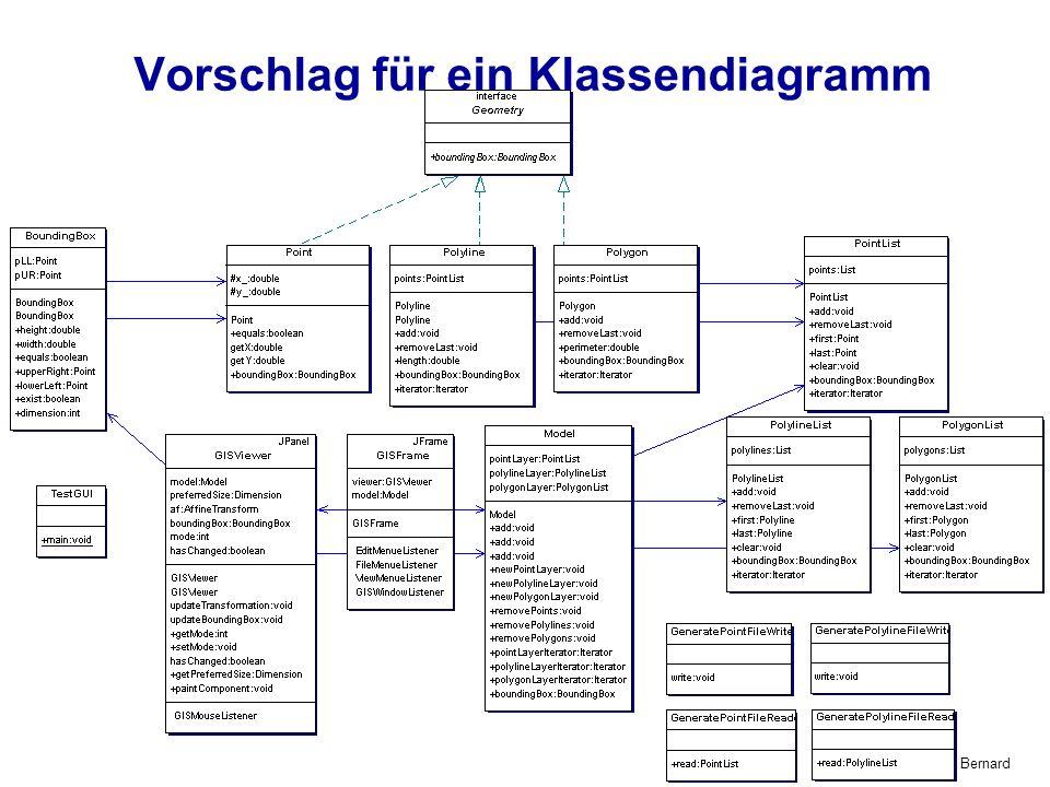 Geosoftware I – Lars Bernard Vorschlag für ein Klassendiagramm