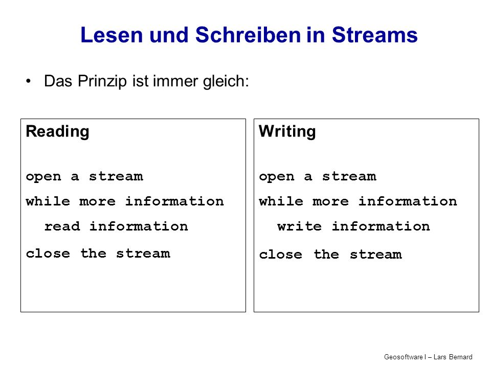 Geosoftware I – Lars Bernard 2 Arten von Streams in Java Character-Streams Byte-Streams Mehr Infos im Sun-Tutorial unter: Essential Java Classes Lesson: I/O: Reading and Writing (but no rithmetic)