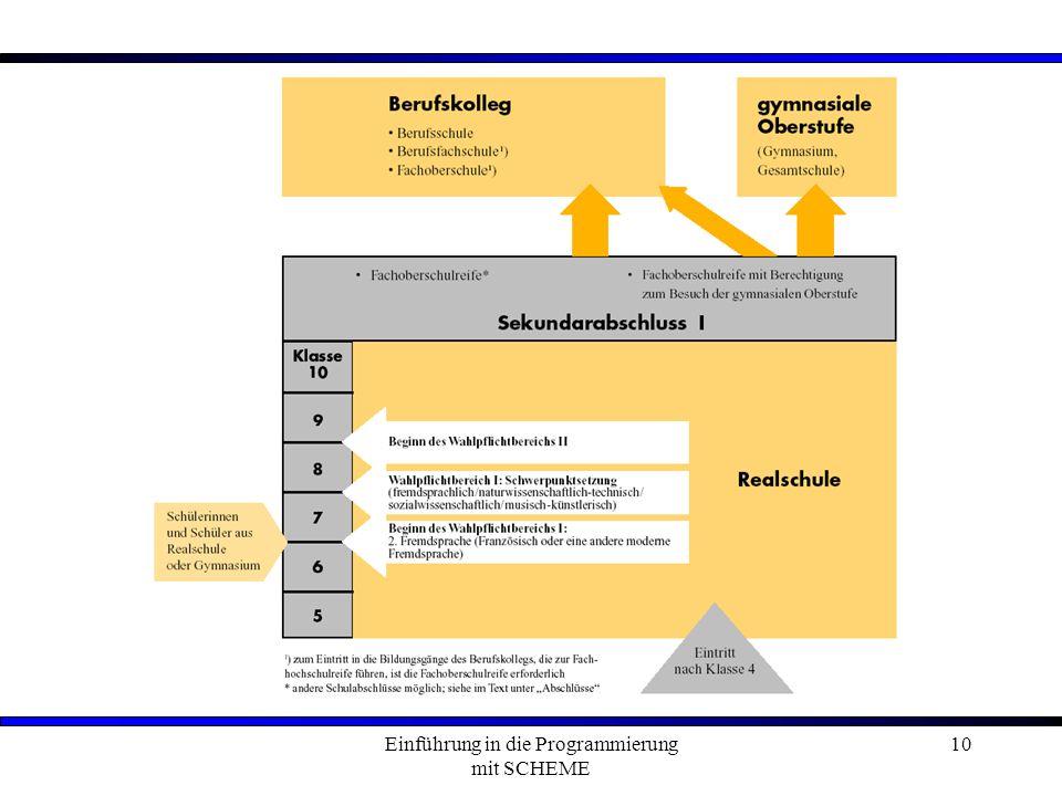 Einführung in die Programmierung mit SCHEME 10