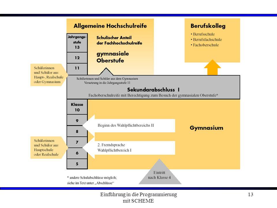 Einführung in die Programmierung mit SCHEME 13