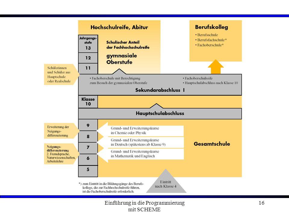 Einführung in die Programmierung mit SCHEME 16