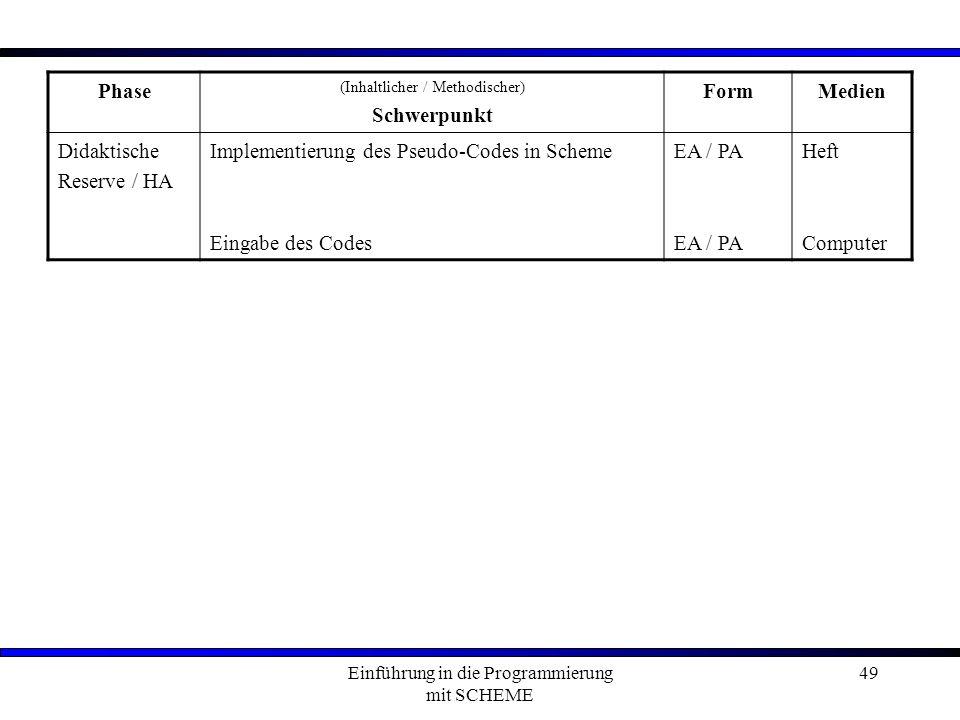 Einführung in die Programmierung mit SCHEME 49 Phase (Inhaltlicher / Methodischer) Schwerpunkt FormMedien Didaktische Reserve / HA Implementierung des Pseudo-Codes in Scheme Eingabe des Codes EA / PA Heft Computer