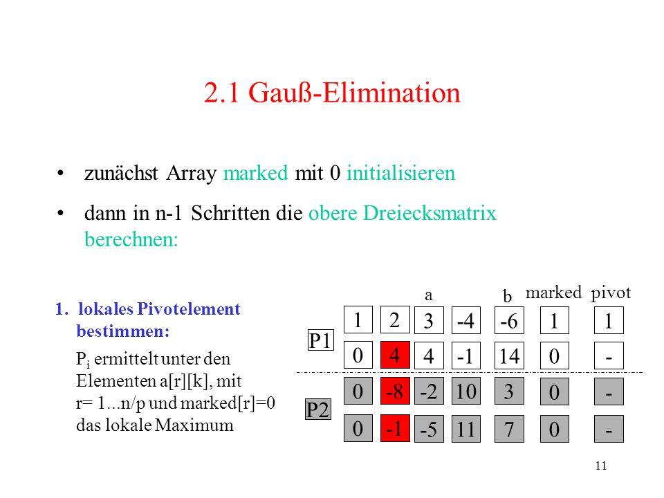 11 zunächst Array marked mit 0 initialisieren dann in n-1 Schritten die obere Dreiecksmatrix berechnen: 1. lokales Pivotelement bestimmen: P i ermitte