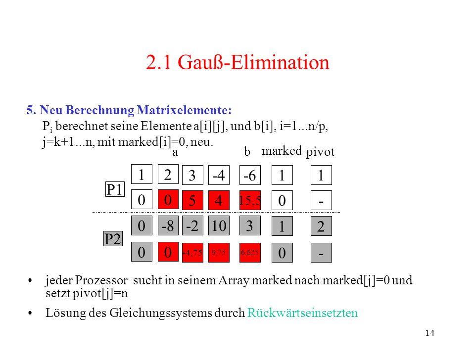 14 2.1 Gauß-Elimination 5. Neu Berechnung Matrixelemente: P i berechnet seine Elemente a[i][j], und b[i], i=1...n/p, j=k+1...n, mit marked[i]=0, neu.