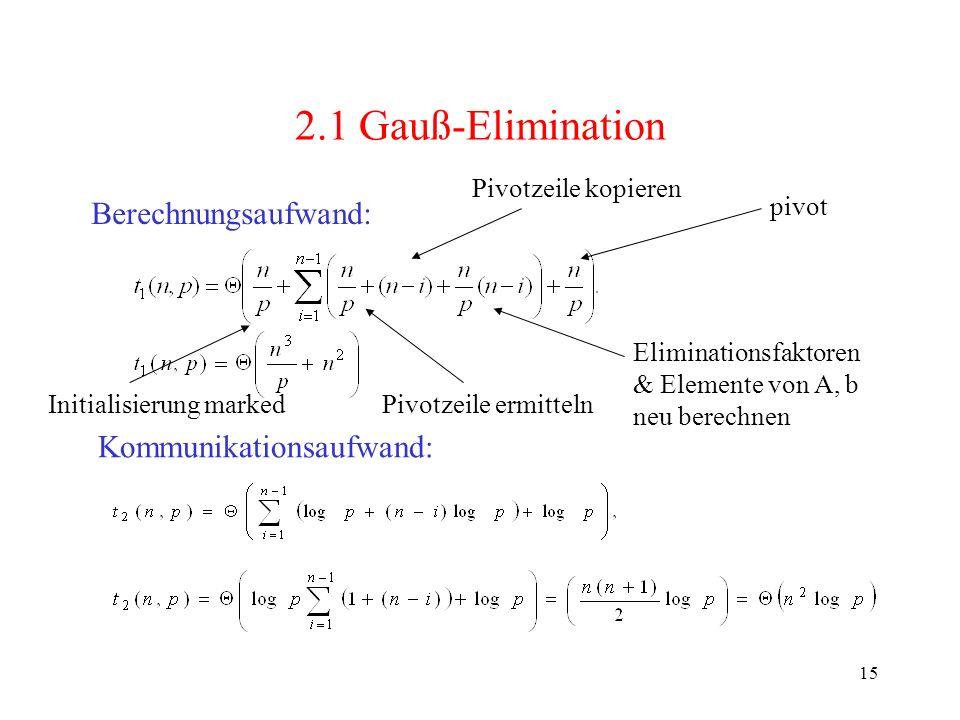 15 2.1 Gauß-Elimination Berechnungsaufwand: Kommunikationsaufwand: Initialisierung marked Pivotzeile ermitteln Pivotzeile kopieren Eliminationsfaktore