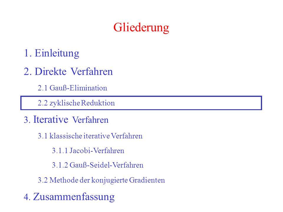 17 Gliederung 1. Einleitung 2. Direkte Verfahren 2.1 Gauß-Elimination 2.2 zyklische Reduktion 3. Iterative Verfahren 3.2 Methode der konjugierte Gradi