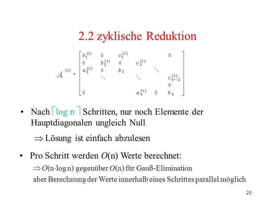 20 2.2 zyklische Reduktion Nach log n Schritten, nur noch Elemente der Hauptdiagonalen ungleich Null Lösung ist einfach abzulesen Pro Schritt werden O