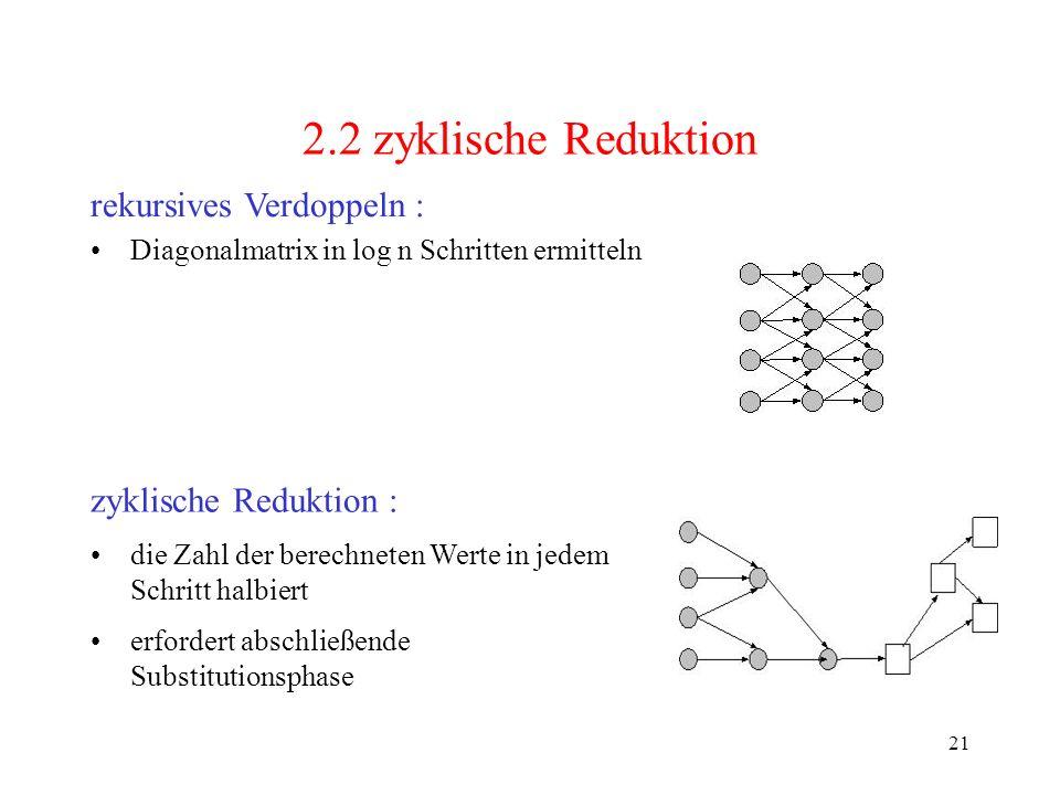 21 2.2 zyklische Reduktion zyklische Reduktion : die Zahl der berechneten Werte in jedem Schritt halbiert erfordert abschließende Substitutionsphase r