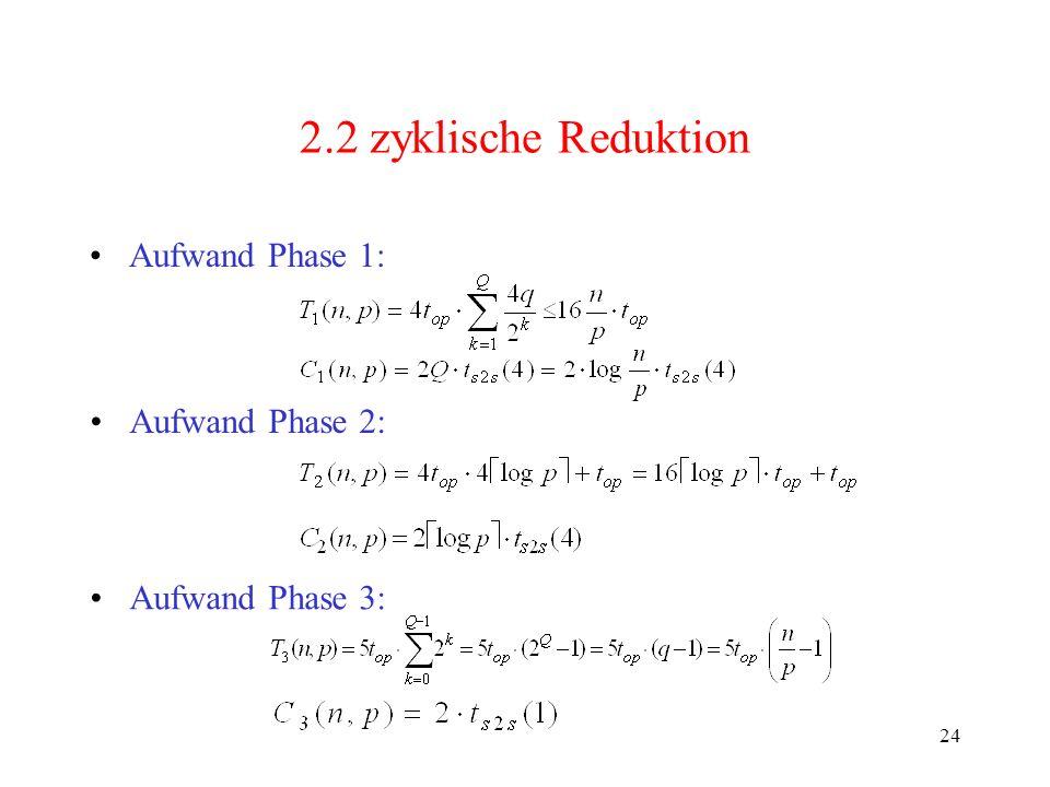 24 2.2 zyklische Reduktion Aufwand Phase 1: Aufwand Phase 2: Aufwand Phase 3:
