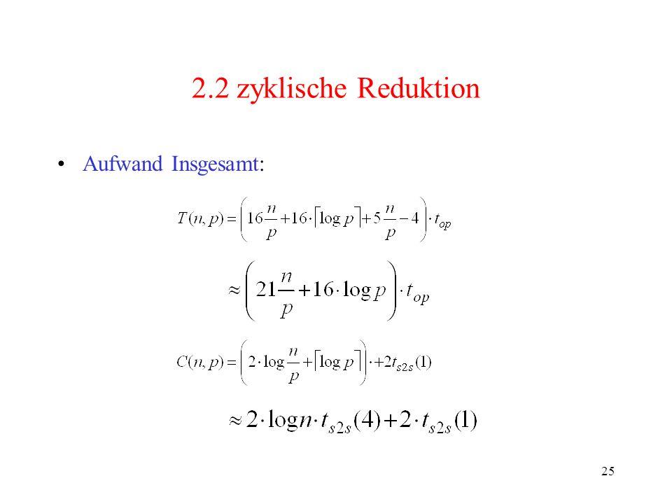25 2.2 zyklische Reduktion Aufwand Insgesamt: