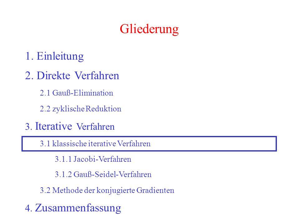 26 Gliederung 1. Einleitung 2. Direkte Verfahren 2.1 Gauß-Elimination 2.2 zyklische Reduktion 3. Iterative Verfahren 3.2 Methode der konjugierte Gradi