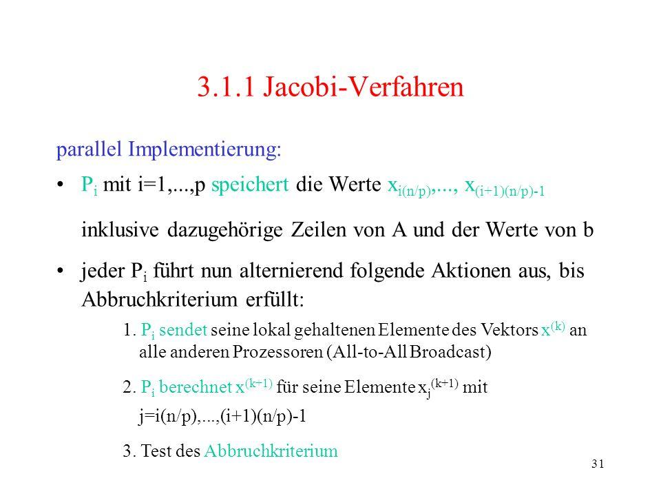 31 3.1.1 Jacobi-Verfahren parallel Implementierung: P i mit i=1,...,p speichert die Werte x i(n/p),..., x (i+1)(n/p)-1 inklusive dazugehörige Zeilen v