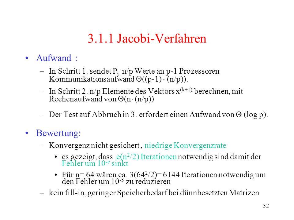 32 3.1.1 Jacobi-Verfahren Aufwand : –In Schritt 1. sendet P i n/p Werte an p-1 Prozessoren Kommunikationsaufwand Θ((p-1) (n/p)). –In Schritt 2. n/p El