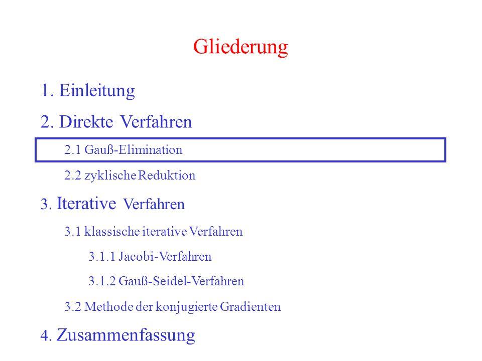 5 Gliederung 1. Einleitung 2. Direkte Verfahren 2.1 Gauß-Elimination 2.2 zyklische Reduktion 3. Iterative Verfahren 3.2 Methode der konjugierte Gradie