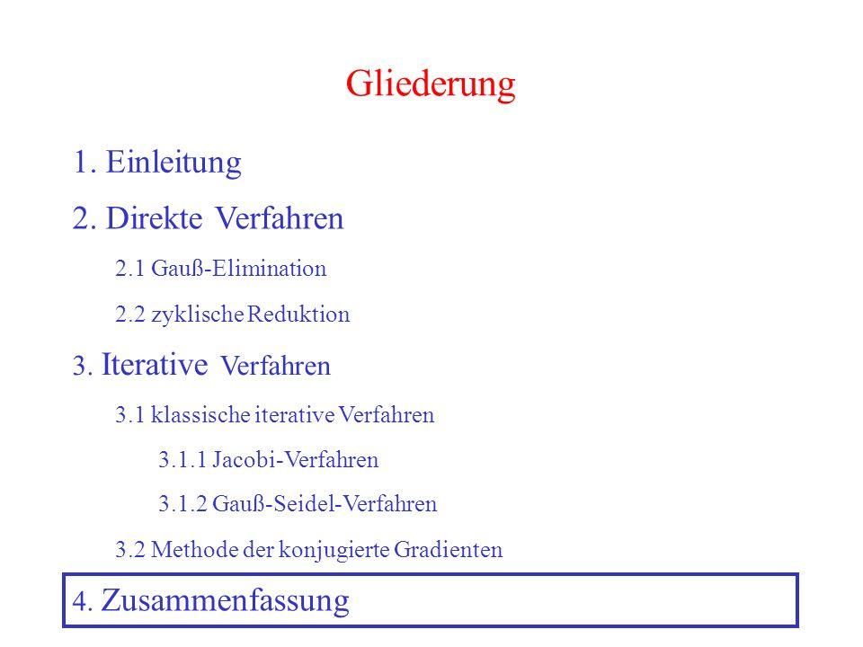 50 Gliederung 1. Einleitung 2. Direkte Verfahren 2.1 Gauß-Elimination 2.2 zyklische Reduktion 3. Iterative Verfahren 3.2 Methode der konjugierte Gradi