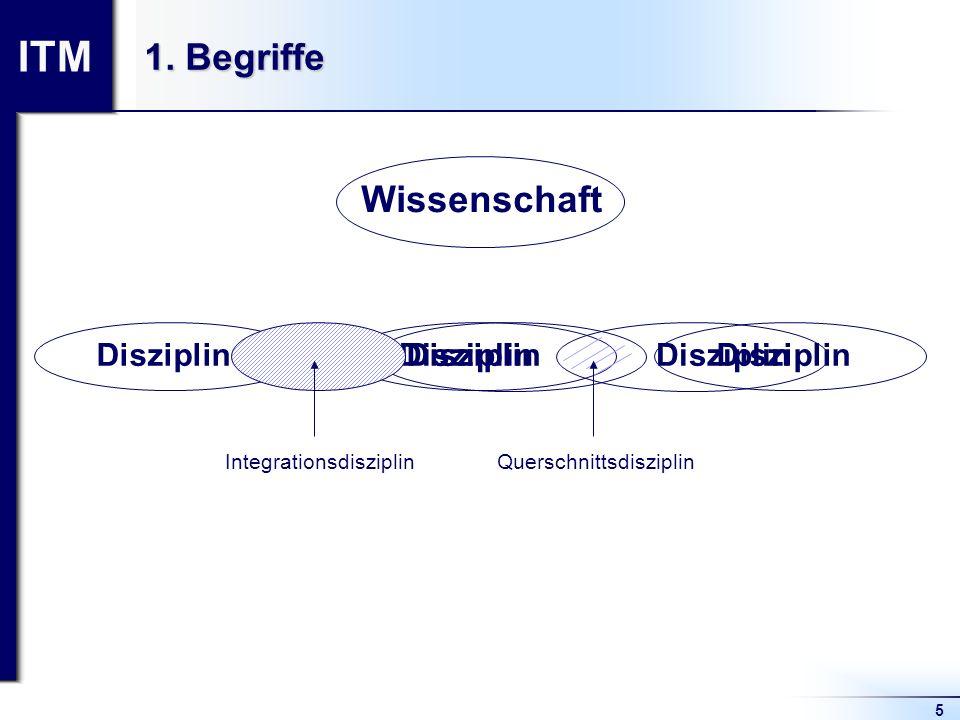 ITM 5 1. Begriffe Wissenschaft Disziplin QuerschnittsdisziplinIntegrationsdisziplin