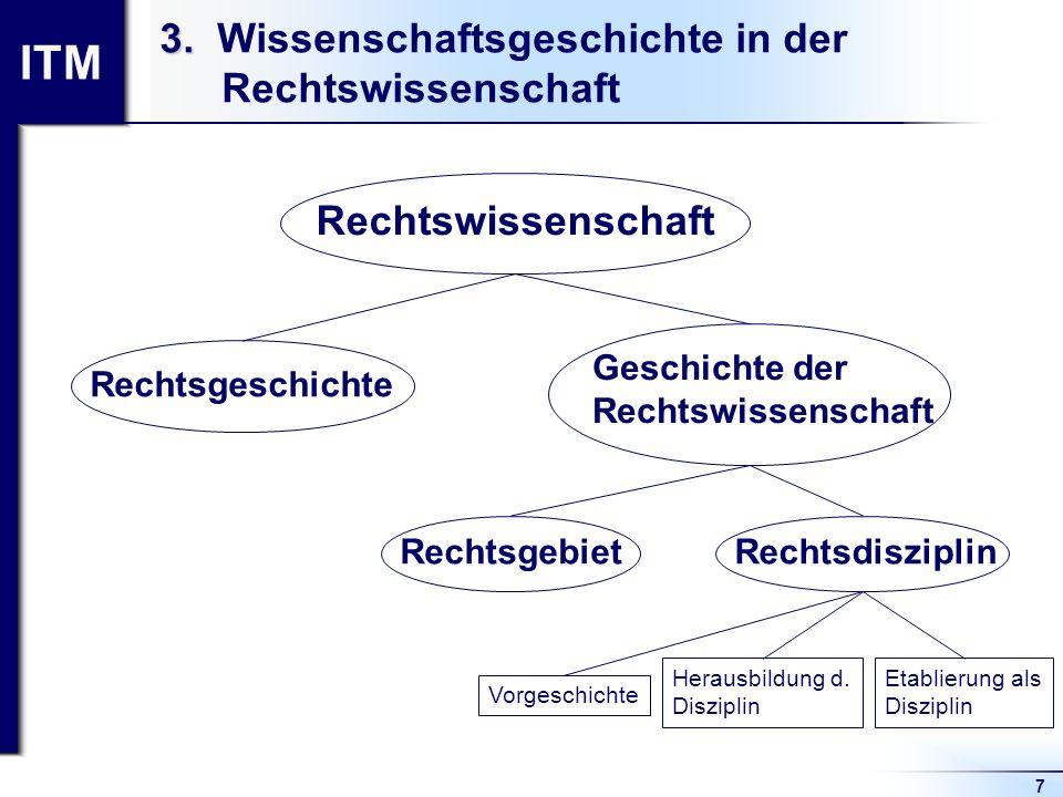 ITM 7 3. 3. Wissenschaftsgeschichte in der Rechtswissenschaft Rechtswissenschaft Rechtsgeschichte Geschichte der Rechtswissenschaft RechtsgebietRechts