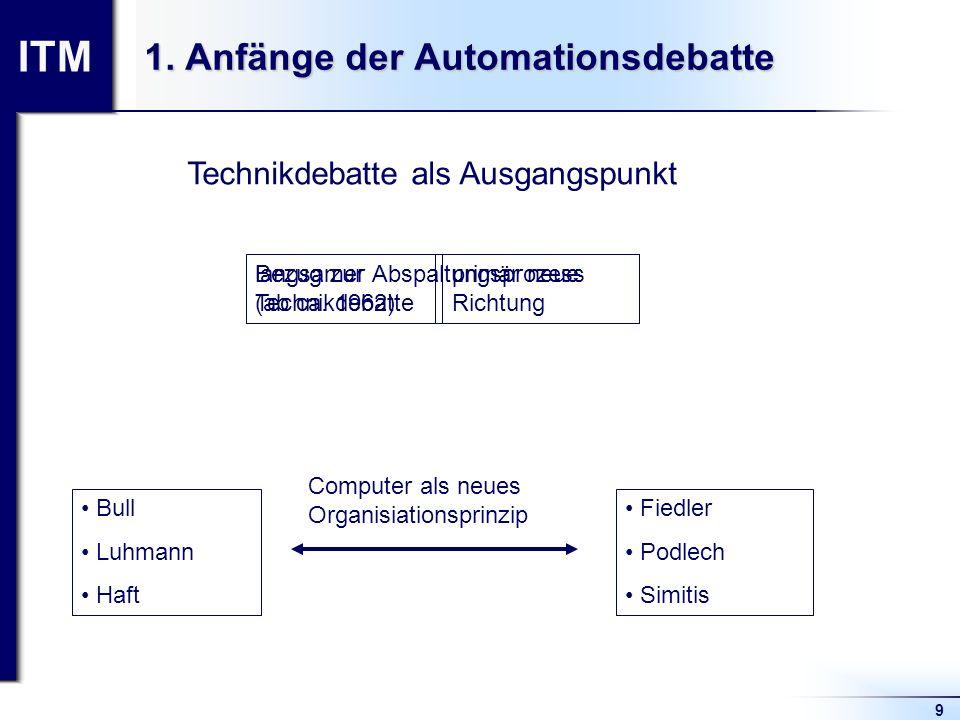 ITM 9 1. Anfänge der Automationsdebatte Technikdebatte als Ausgangspunkt langsamer Abspaltungsprozess (ab ca. 1962) Bezug zur Technikdebatte primär ne