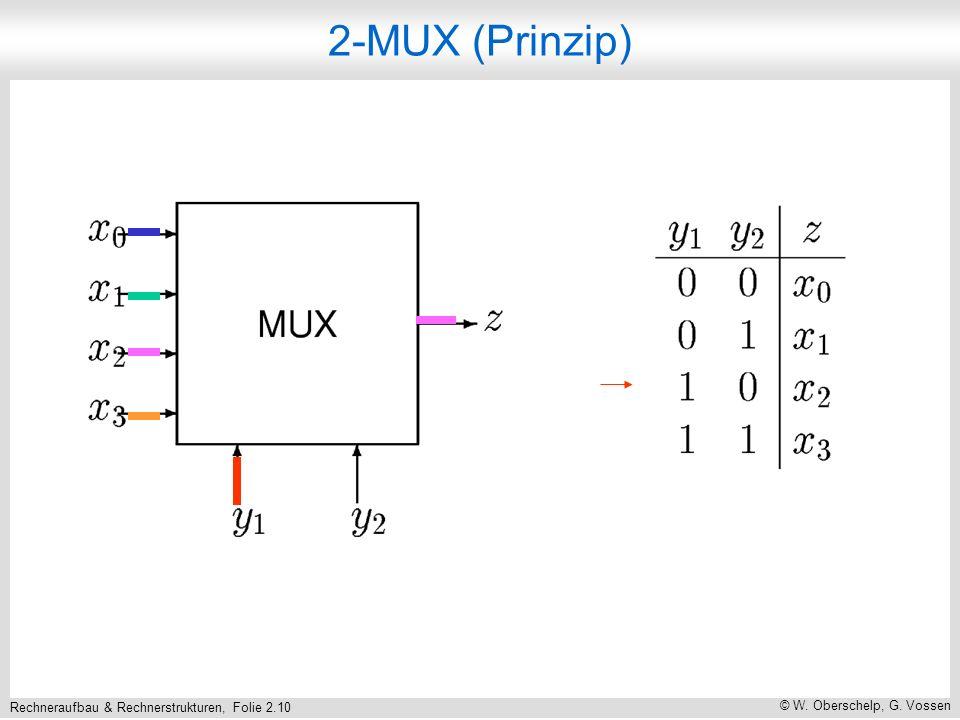Rechneraufbau & Rechnerstrukturen, Folie 2.10 © W. Oberschelp, G. Vossen 2-MUX (Prinzip)