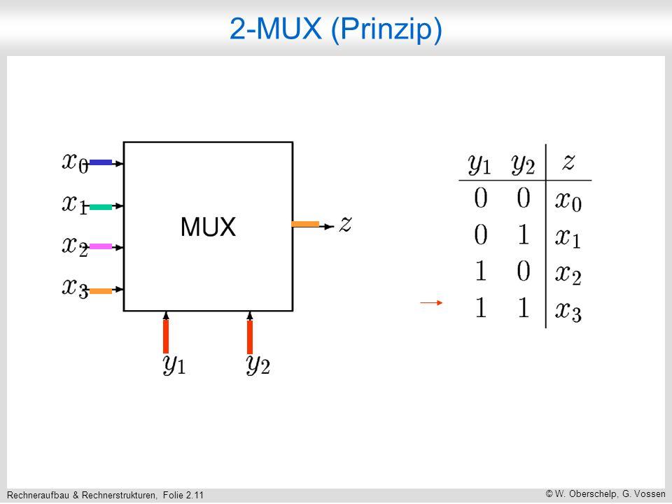 Rechneraufbau & Rechnerstrukturen, Folie 2.11 © W. Oberschelp, G. Vossen 2-MUX (Prinzip)