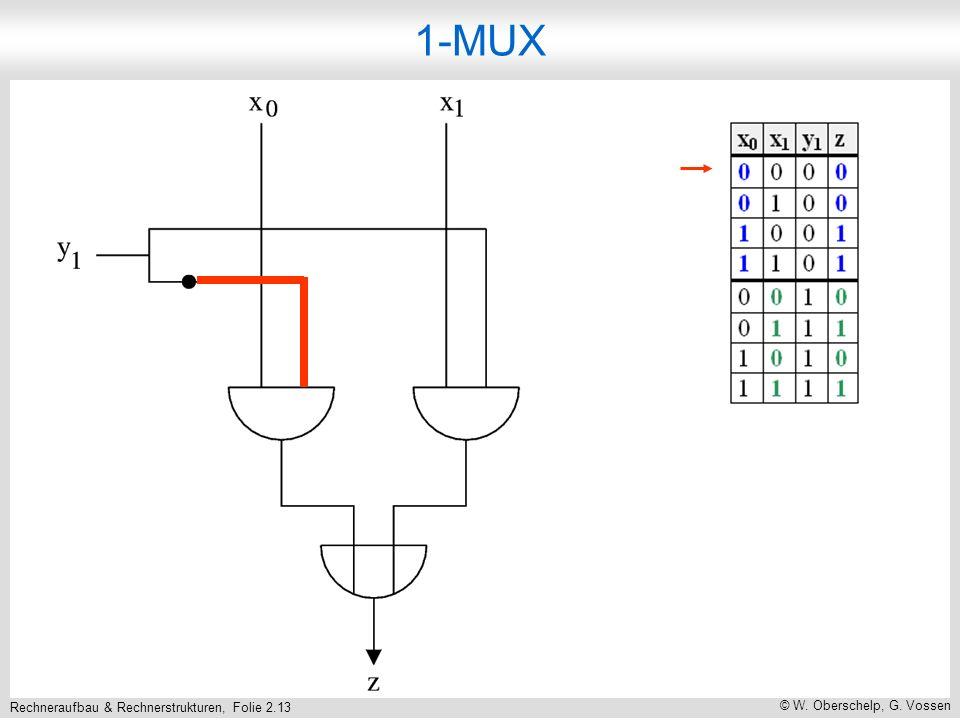 Rechneraufbau & Rechnerstrukturen, Folie 2.13 © W. Oberschelp, G. Vossen 1-MUX