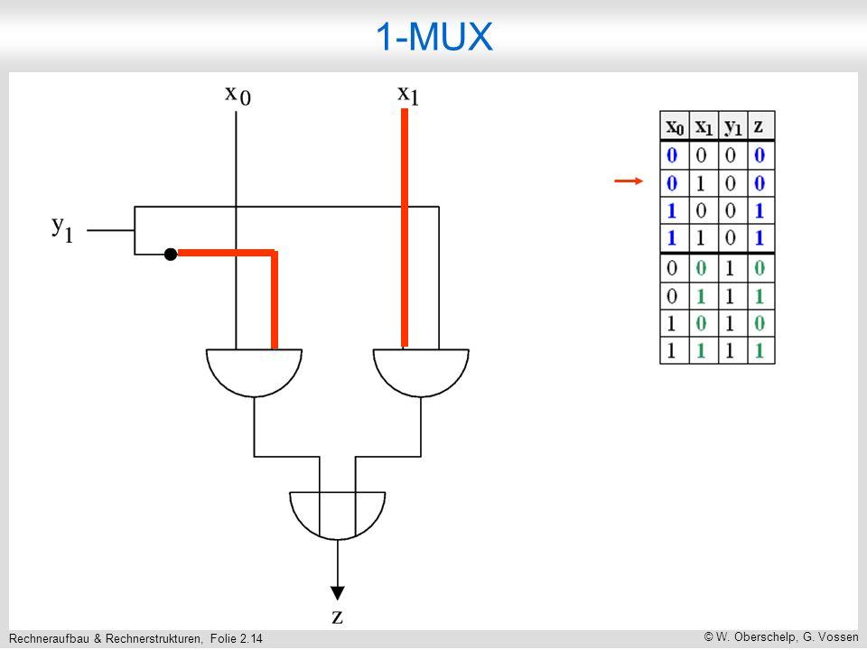 Rechneraufbau & Rechnerstrukturen, Folie 2.14 © W. Oberschelp, G. Vossen 1-MUX