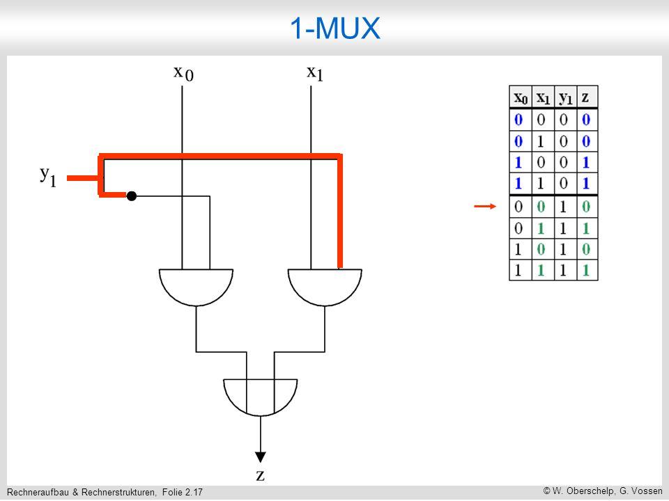 Rechneraufbau & Rechnerstrukturen, Folie 2.17 © W. Oberschelp, G. Vossen 1-MUX