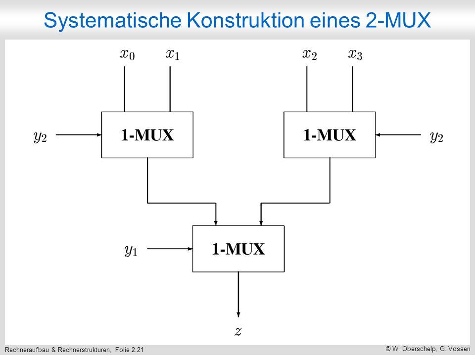 Rechneraufbau & Rechnerstrukturen, Folie 2.21 © W. Oberschelp, G. Vossen Systematische Konstruktion eines 2-MUX
