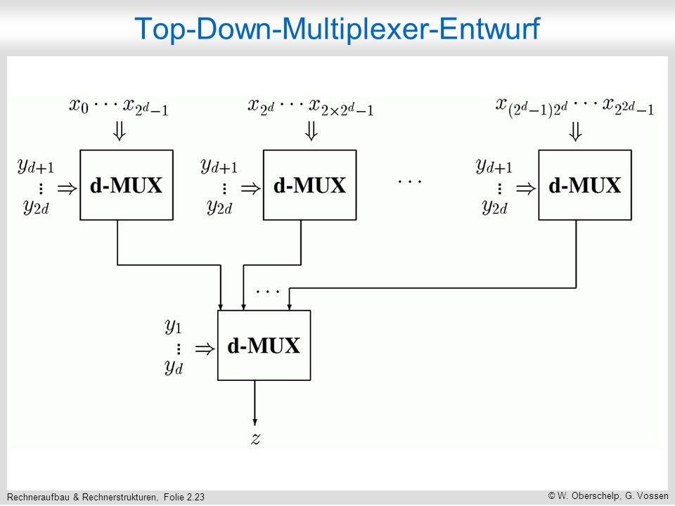 Rechneraufbau & Rechnerstrukturen, Folie 2.23 © W. Oberschelp, G. Vossen Top-Down-Multiplexer-Entwurf