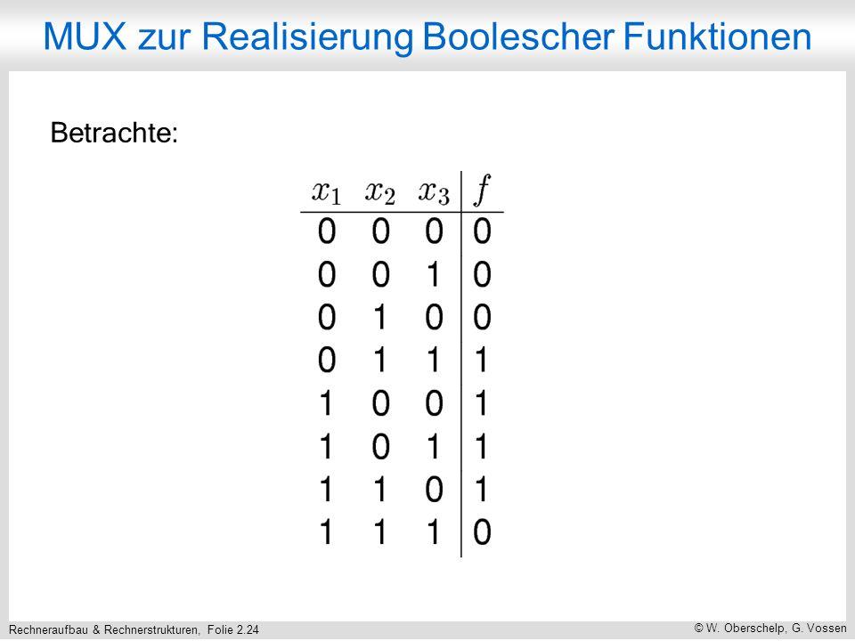 Rechneraufbau & Rechnerstrukturen, Folie 2.24 © W. Oberschelp, G. Vossen MUX zur Realisierung Boolescher Funktionen Betrachte: