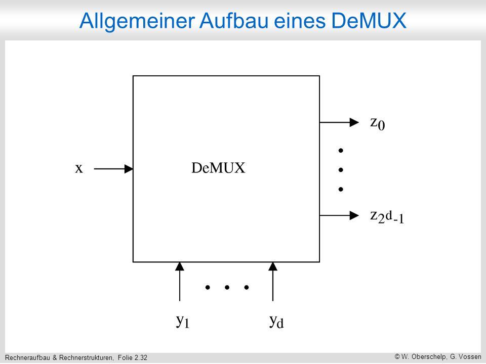 Rechneraufbau & Rechnerstrukturen, Folie 2.32 © W. Oberschelp, G. Vossen Allgemeiner Aufbau eines DeMUX