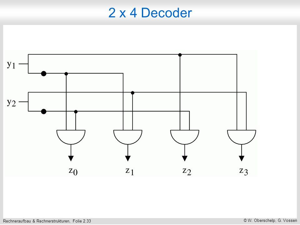 Rechneraufbau & Rechnerstrukturen, Folie 2.33 © W. Oberschelp, G. Vossen 2 x 4 Decoder