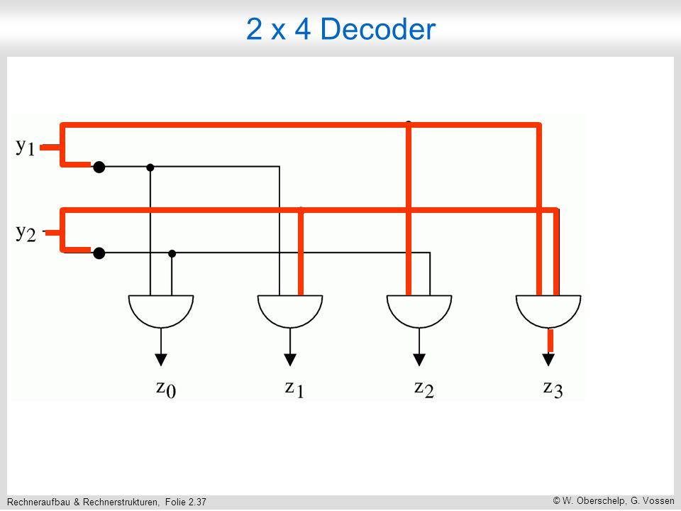 Rechneraufbau & Rechnerstrukturen, Folie 2.37 © W. Oberschelp, G. Vossen 2 x 4 Decoder