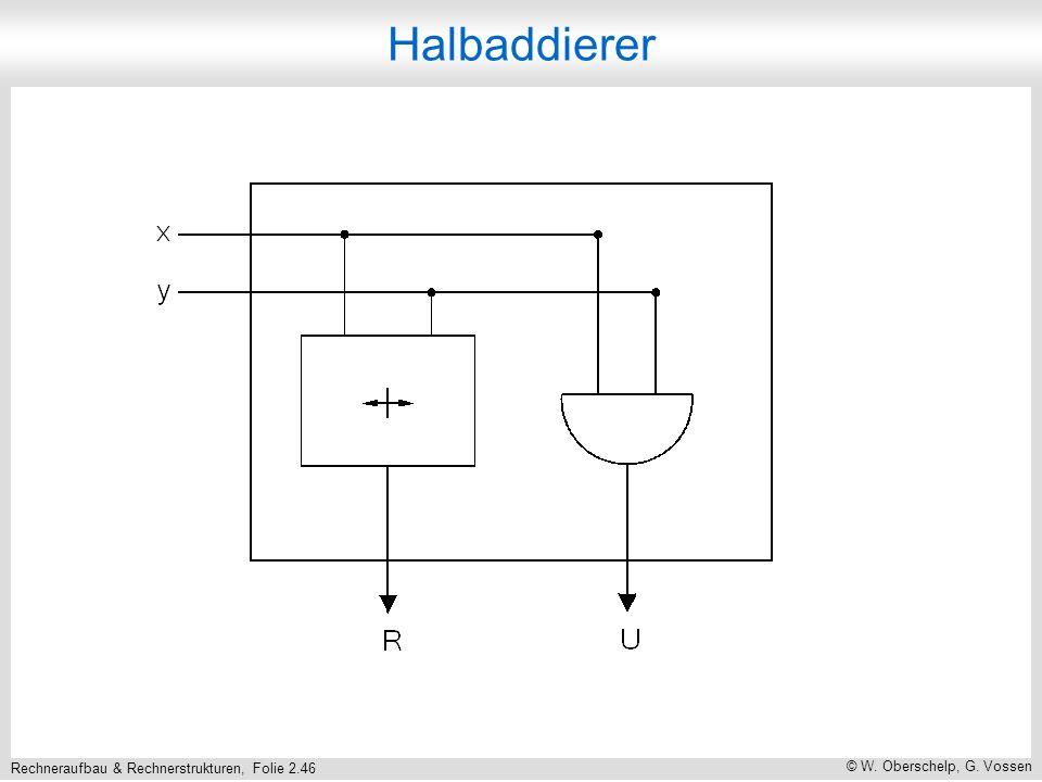 Rechneraufbau & Rechnerstrukturen, Folie 2.46 © W. Oberschelp, G. Vossen Halbaddierer