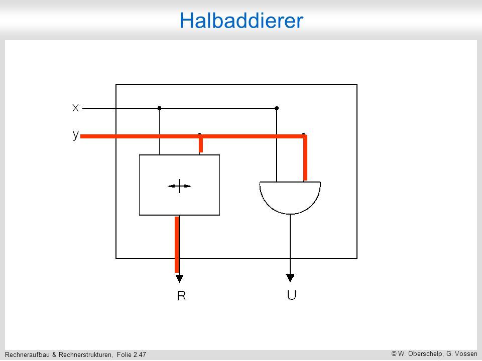 Rechneraufbau & Rechnerstrukturen, Folie 2.47 © W. Oberschelp, G. Vossen Halbaddierer