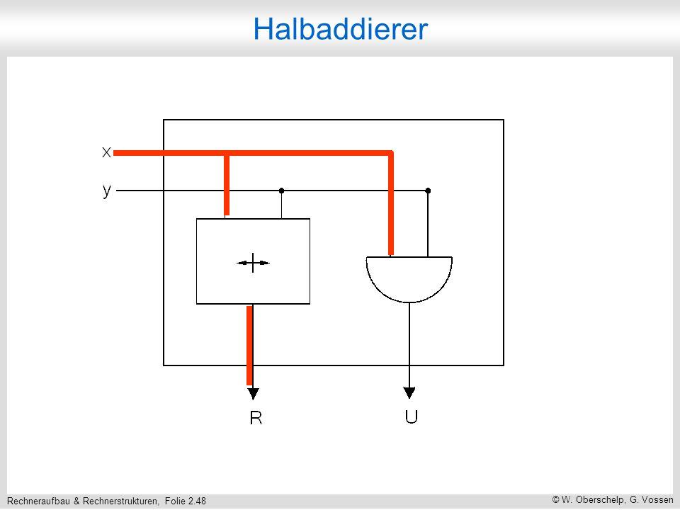 Rechneraufbau & Rechnerstrukturen, Folie 2.48 © W. Oberschelp, G. Vossen Halbaddierer