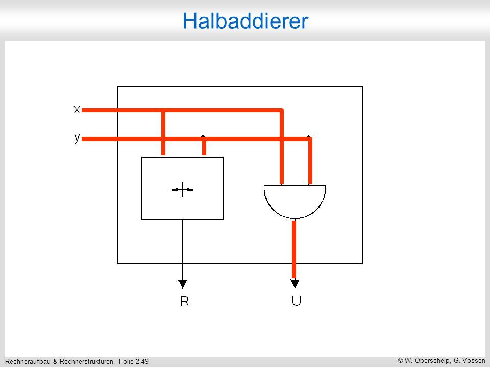 Rechneraufbau & Rechnerstrukturen, Folie 2.49 © W. Oberschelp, G. Vossen Halbaddierer