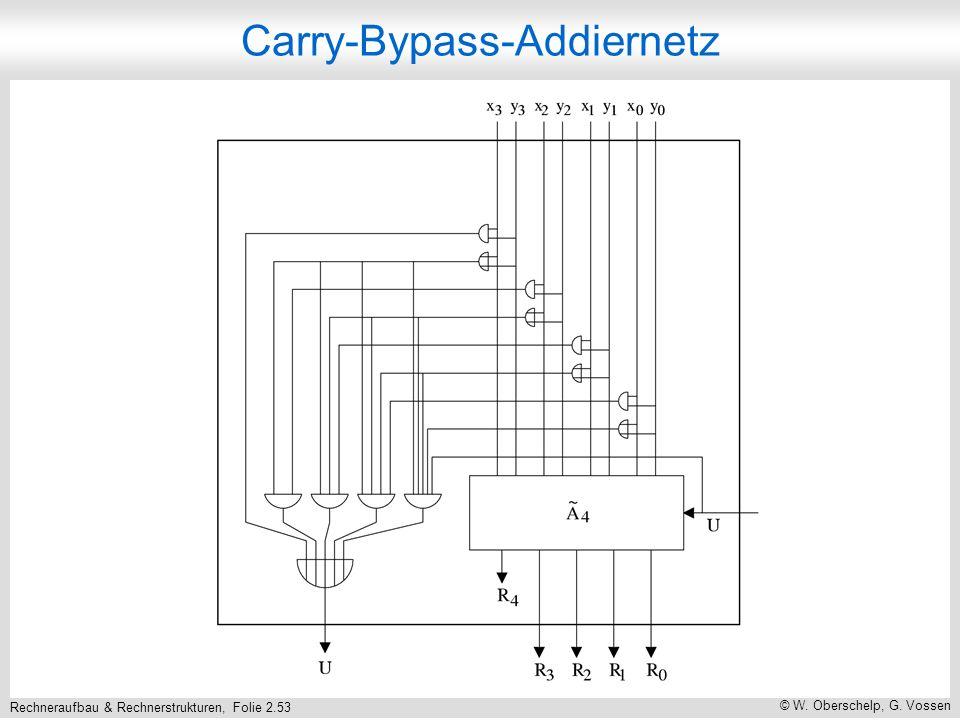 Rechneraufbau & Rechnerstrukturen, Folie 2.53 © W. Oberschelp, G. Vossen Carry-Bypass-Addiernetz