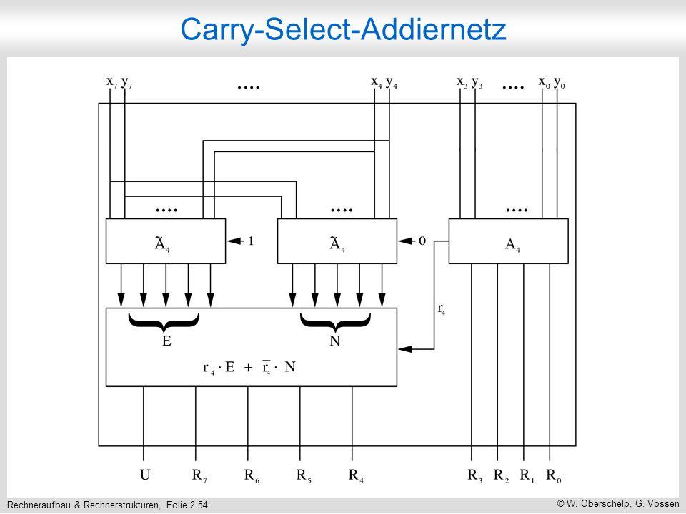 Rechneraufbau & Rechnerstrukturen, Folie 2.54 © W. Oberschelp, G. Vossen Carry-Select-Addiernetz