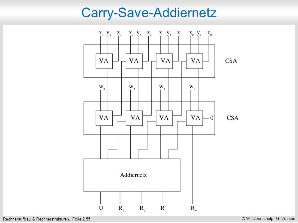Rechneraufbau & Rechnerstrukturen, Folie 2.55 © W. Oberschelp, G. Vossen Carry-Save-Addiernetz