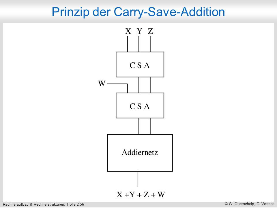 Rechneraufbau & Rechnerstrukturen, Folie 2.56 © W. Oberschelp, G. Vossen Prinzip der Carry-Save-Addition