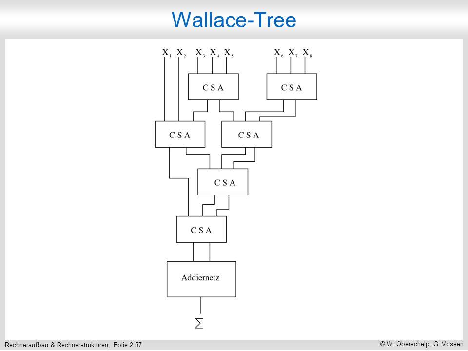 Rechneraufbau & Rechnerstrukturen, Folie 2.57 © W. Oberschelp, G. Vossen Wallace-Tree