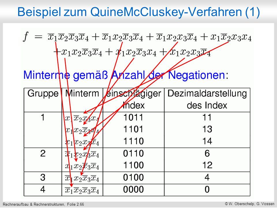 Rechneraufbau & Rechnerstrukturen, Folie 2.66 © W. Oberschelp, G. Vossen Beispiel zum QuineMcCluskey-Verfahren (1)