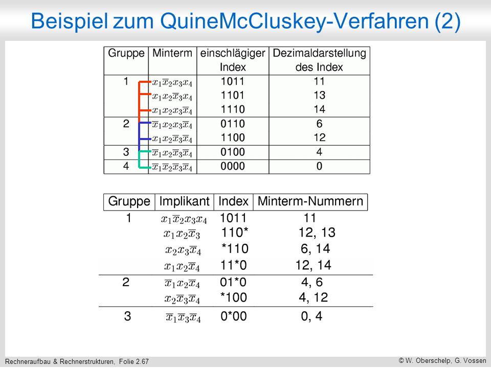 Rechneraufbau & Rechnerstrukturen, Folie 2.67 © W. Oberschelp, G. Vossen Beispiel zum QuineMcCluskey-Verfahren (2)