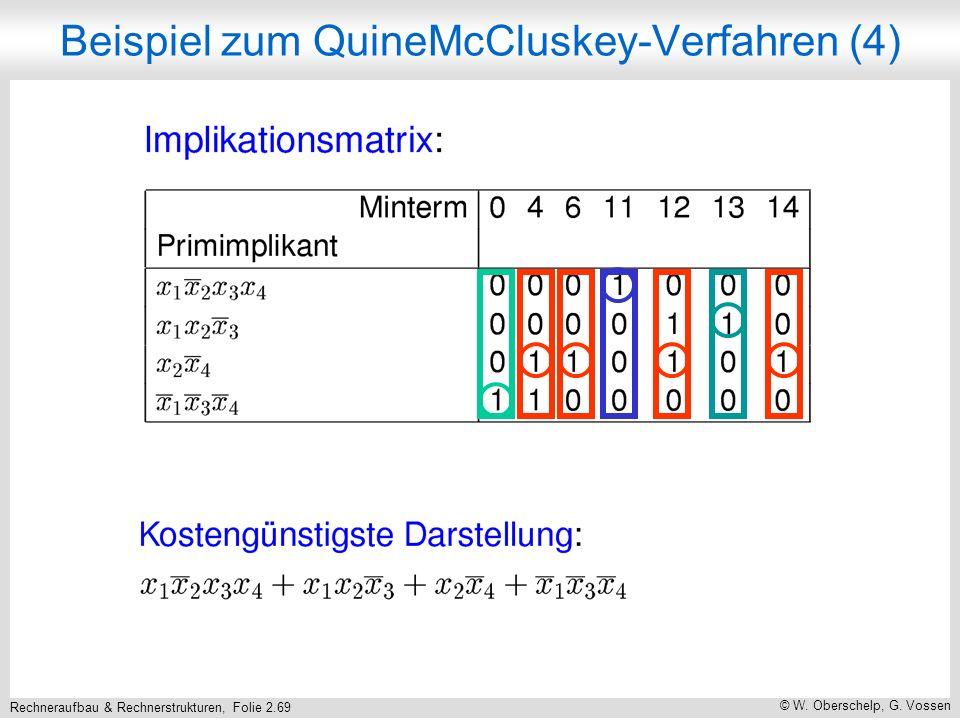 Rechneraufbau & Rechnerstrukturen, Folie 2.69 © W. Oberschelp, G. Vossen Beispiel zum QuineMcCluskey-Verfahren (4)