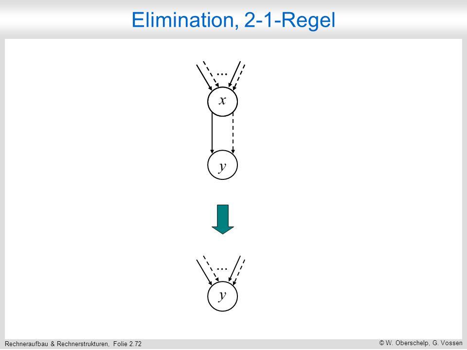 Rechneraufbau & Rechnerstrukturen, Folie 2.72 © W. Oberschelp, G. Vossen x y … Elimination, 2-1-Regel … y …