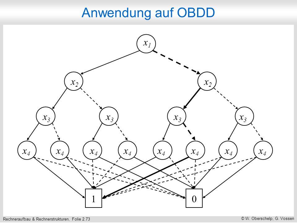 Rechneraufbau & Rechnerstrukturen, Folie 2.73 © W. Oberschelp, G. Vossen x1x1 x2x2 x2x2 x3x3 x3x3 x3x3 x3x3 x4x4 x4x4 x4x4 x4x4 x4x4 x4x4 x4x4 x4x4 10