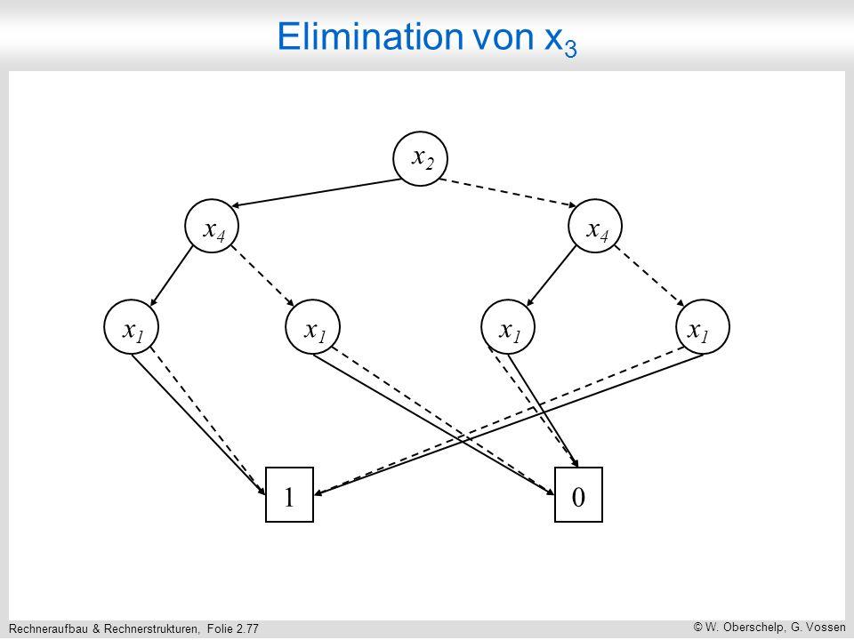 Rechneraufbau & Rechnerstrukturen, Folie 2.77 © W. Oberschelp, G. Vossen x2x2 x4x4 x4x4 x1x1 x1x1 x1x1 x1x1 10 Elimination von x 3