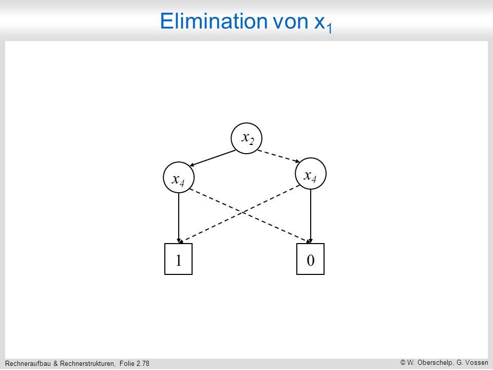 Rechneraufbau & Rechnerstrukturen, Folie 2.78 © W. Oberschelp, G. Vossen x2x2 x4x4 x4x4 10 Elimination von x 1