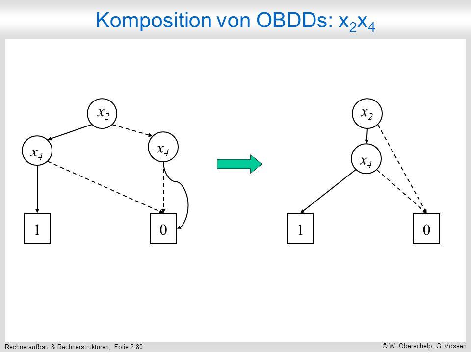 Rechneraufbau & Rechnerstrukturen, Folie 2.80 © W. Oberschelp, G. Vossen x2x2 x4x4 x4x4 10 Komposition von OBDDs: x 2 x 4 x2x2 x4x4 10